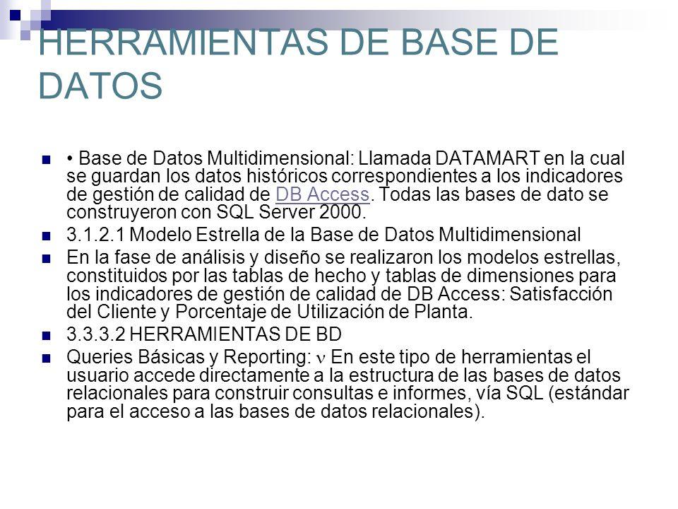 HERRAMIENTAS DE BASE DE DATOS Base de Datos Multidimensional: Llamada DATAMART en la cual se guardan los datos históricos correspondientes a los indic