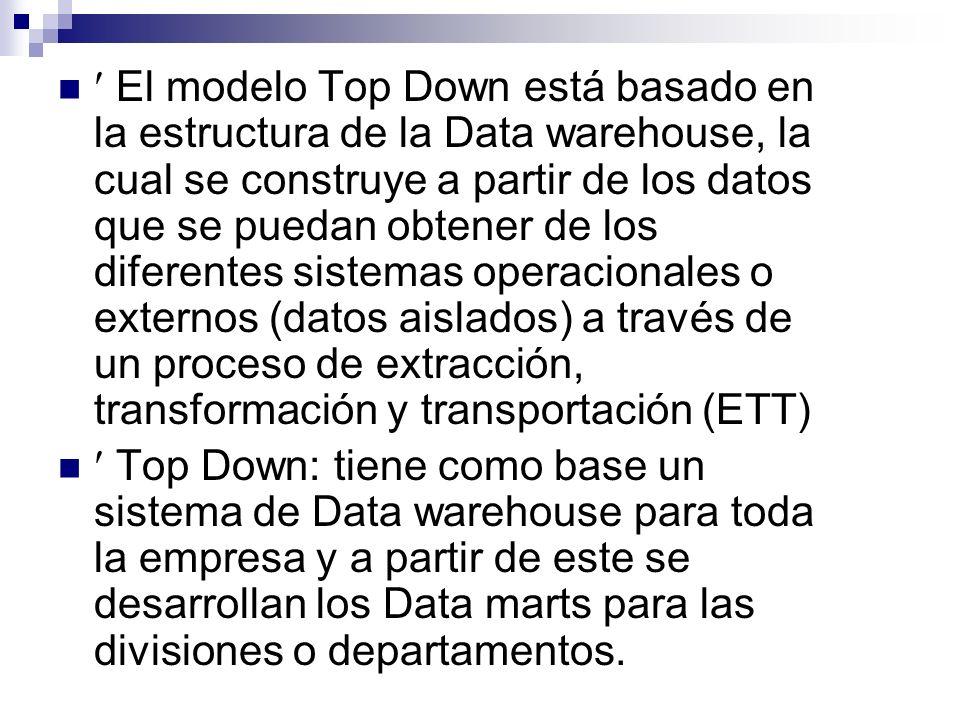 El modelo Top Down está basado en la estructura de la Data warehouse, la cual se construye a partir de los datos que se puedan obtener de los diferent