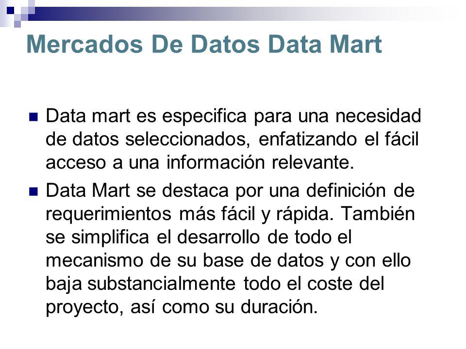Mercados De Datos Data Mart Data mart es especifica para una necesidad de datos seleccionados, enfatizando el fácil acceso a una información relevante