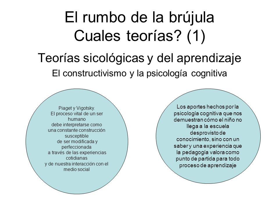 El rumbo de la brújula Cuales teorías? (1) Teorías sicológicas y del aprendizaje El constructivismo y la psicología cognitiva Piaget y Vigotsky. El pr