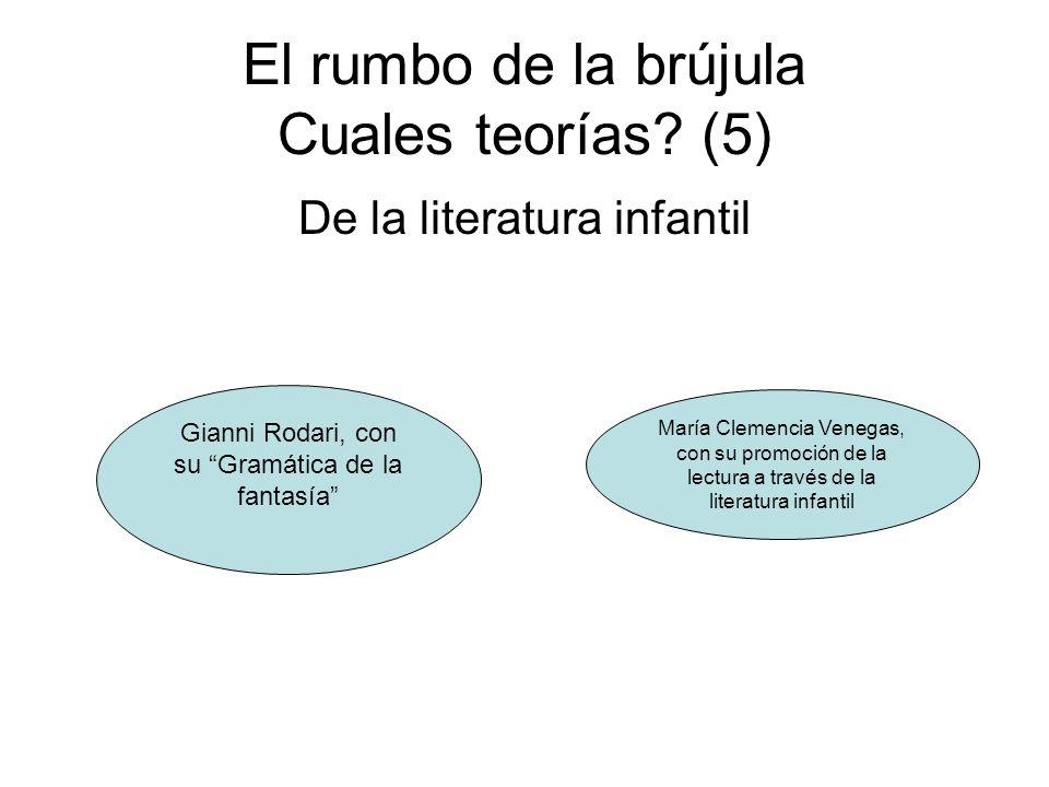 El rumbo de la brújula Cuales teorías? (5) De la literatura infantil Gianni Rodari, con su Gramática de la fantasía María Clemencia Venegas, con su pr