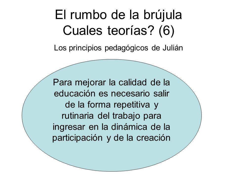 El rumbo de la brújula Cuales teorías? (6) Los principios pedagógicos de Julián Para mejorar la calidad de la educación es necesario salir de la forma