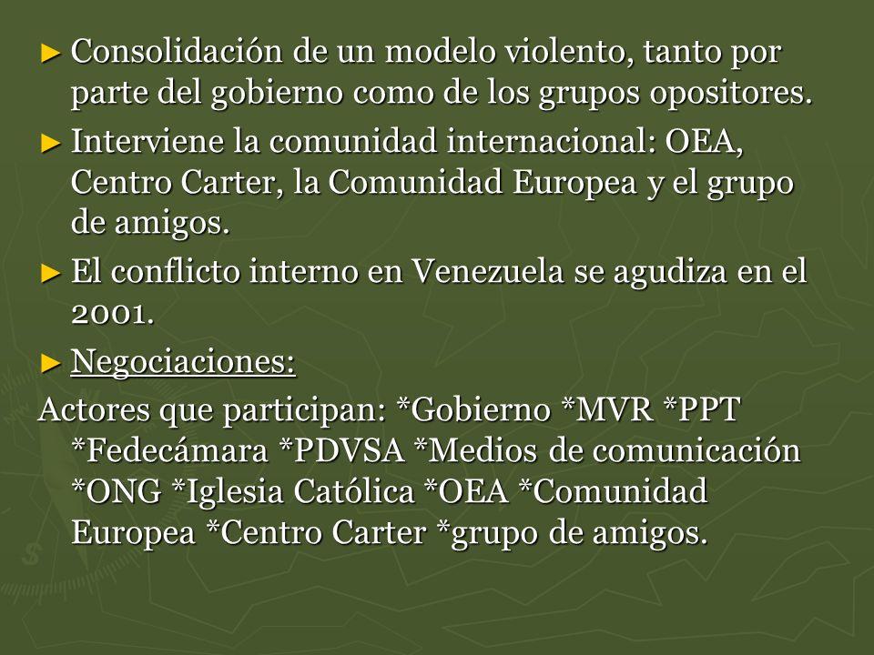 Consolidación de un modelo violento, tanto por parte del gobierno como de los grupos opositores. Consolidación de un modelo violento, tanto por parte