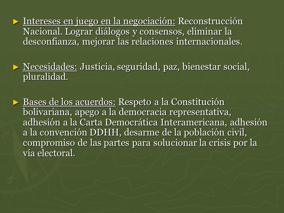 Intereses en juego en la negociación: Reconstrucción Nacional. Lograr diálogos y consensos, eliminar la desconfianza, mejorar las relaciones internaci