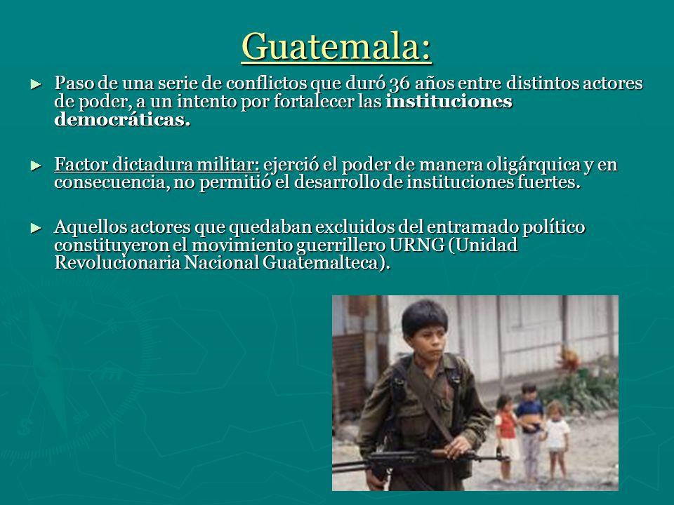 Guatemala: Paso de una serie de conflictos que duró 36 años entre distintos actores de poder, a un intento por fortalecer las instituciones democrátic