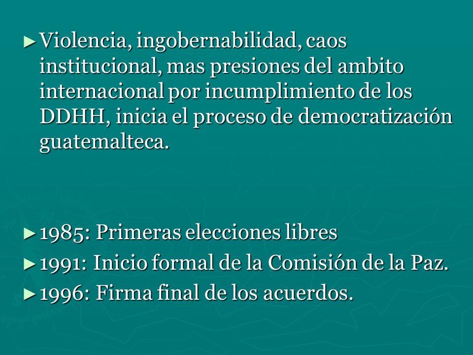 Violencia, ingobernabilidad, caos institucional, mas presiones del ambito internacional por incumplimiento de los DDHH, inicia el proceso de democrati