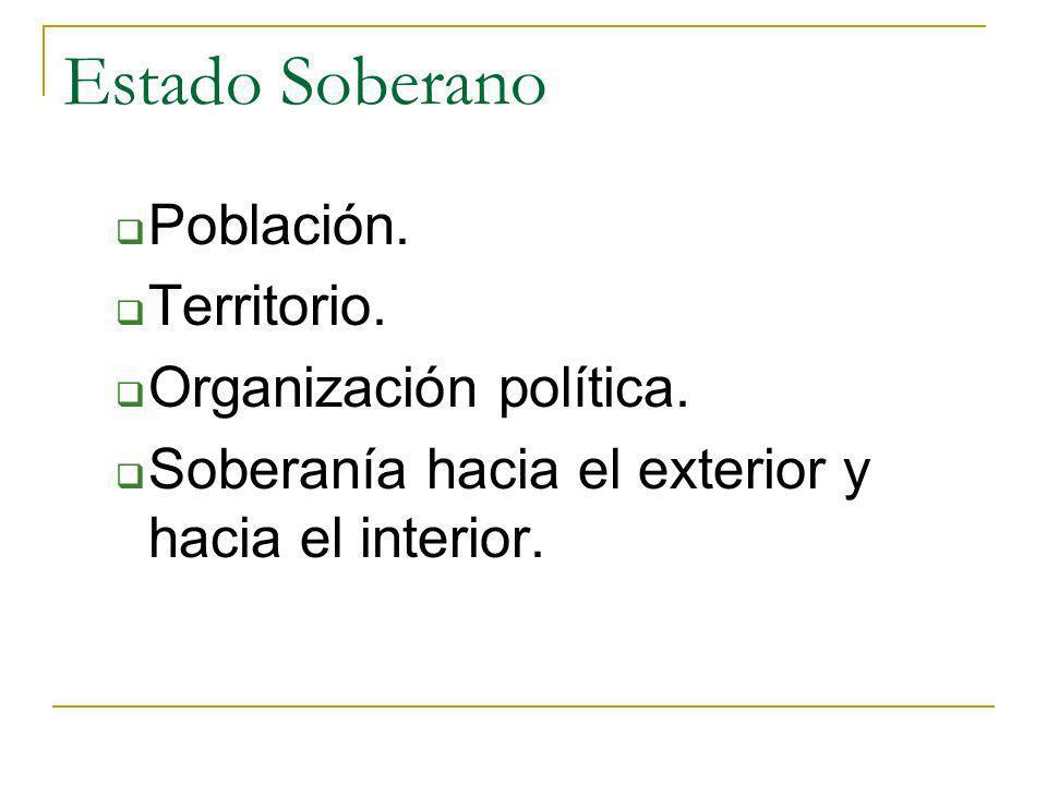 Estado Soberano Población. Territorio. Organización política. Soberanía hacia el exterior y hacia el interior.