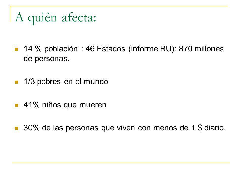A quién afecta: 14 % población : 46 Estados (informe RU): 870 millones de personas. 1/3 pobres en el mundo 41% niños que mueren 30% de las personas qu