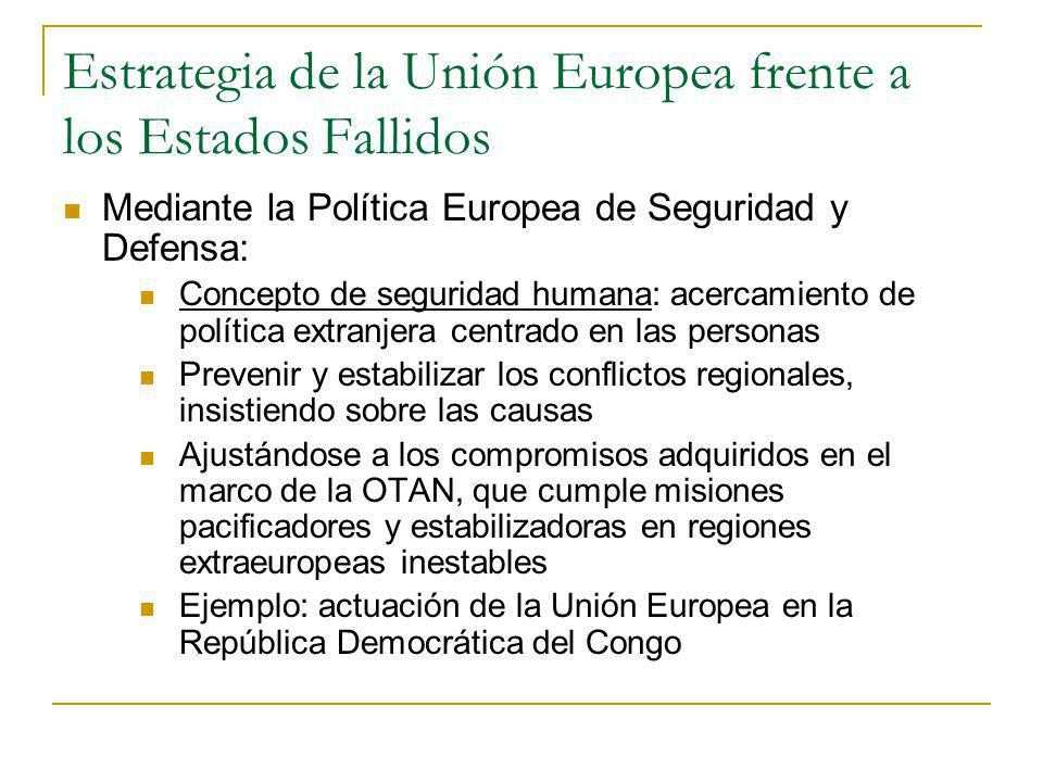 Estrategia de la Unión Europea frente a los Estados Fallidos Mediante la Política Europea de Seguridad y Defensa: Concepto de seguridad humana: acerca