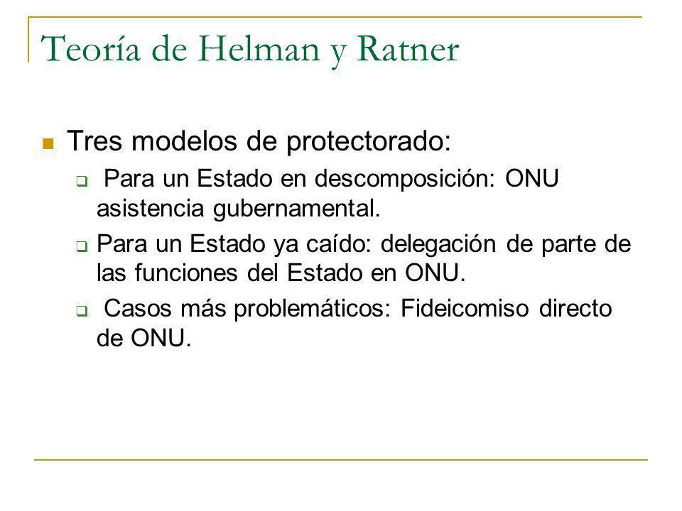 Teoría de Helman y Ratner Tres modelos de protectorado: Para un Estado en descomposición: ONU asistencia gubernamental. Para un Estado ya caído: deleg