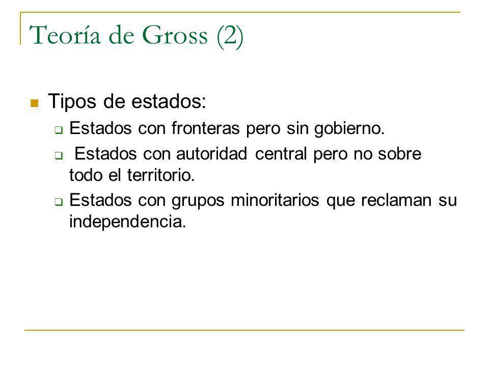 Teoría de Gross (2) Tipos de estados: Estados con fronteras pero sin gobierno. Estados con autoridad central pero no sobre todo el territorio. Estados