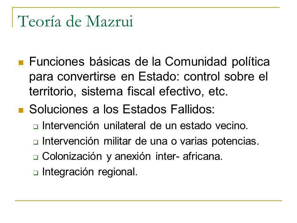 Teoría de Mazrui Funciones básicas de la Comunidad política para convertirse en Estado: control sobre el territorio, sistema fiscal efectivo, etc. Sol