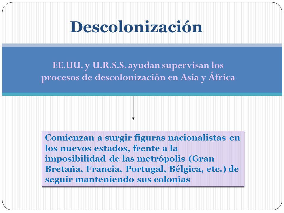 ¿Cuáles son los factores estructurales y contextuales.