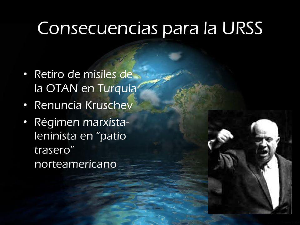 Consecuencias para Cuba Expulsión de la OEA Distanciamiento de la URSS Seguridad garantizada Régimen legitimado