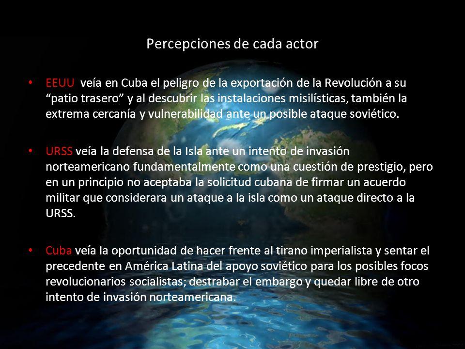 Percepciones de cada actor EEUU veía en Cuba el peligro de la exportación de la Revolución a su patio trasero y al descubrir las instalaciones misilísticas, también la extrema cercanía y vulnerabilidad ante un posible ataque soviético.