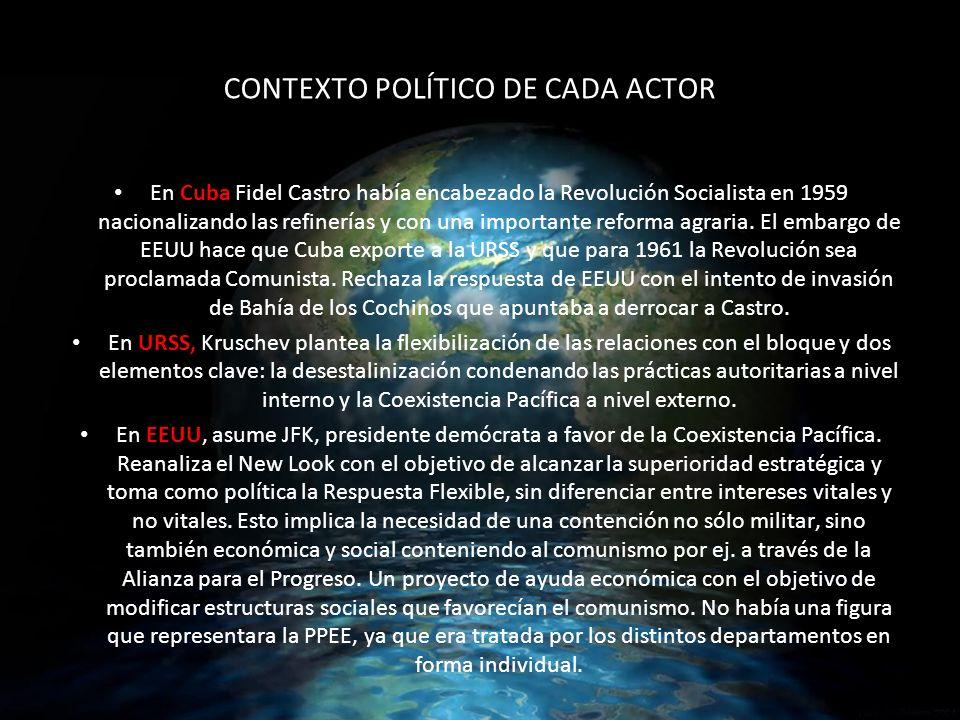 CONTEXTO POLÍTICO DE CADA ACTOR En Cuba Fidel Castro había encabezado la Revolución Socialista en 1959 nacionalizando las refinerías y con una importante reforma agraria.