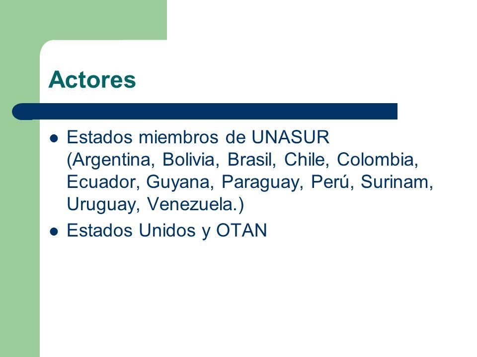 Actores Estados miembros de UNASUR (Argentina, Bolivia, Brasil, Chile, Colombia, Ecuador, Guyana, Paraguay, Perú, Surinam, Uruguay, Venezuela.) Estado