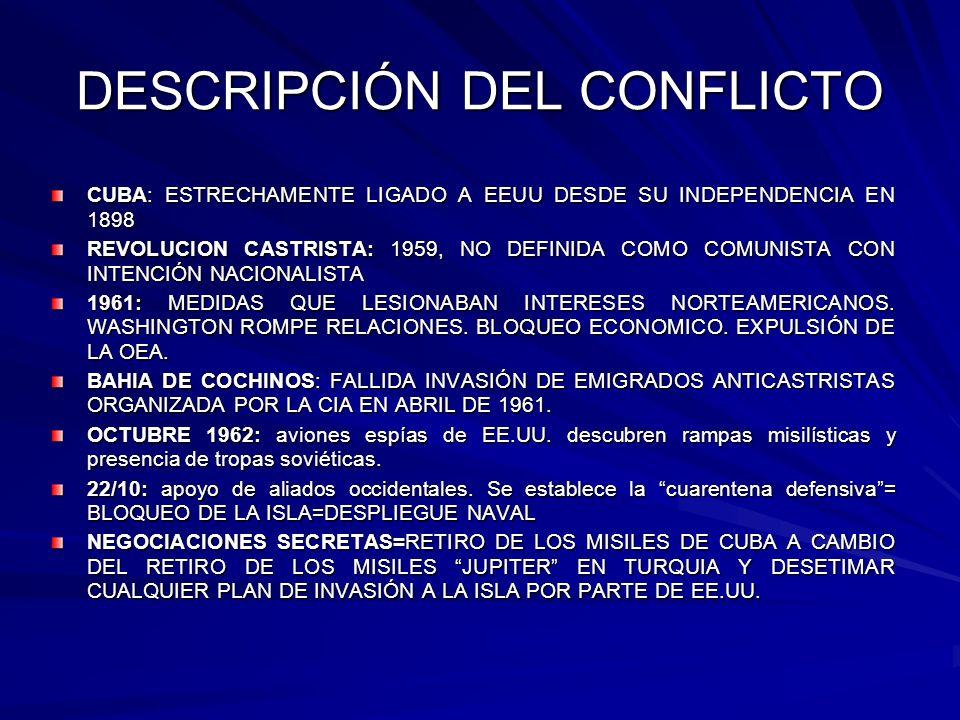 DESCRIPCIÓN DEL CONFLICTO CUBA: ESTRECHAMENTE LIGADO A EEUU DESDE SU INDEPENDENCIA EN 1898 REVOLUCION CASTRISTA: 1959, NO DEFINIDA COMO COMUNISTA CON