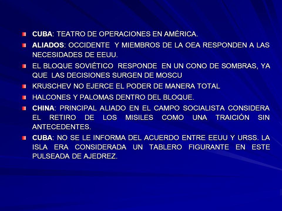 CUBA: TEATRO DE OPERACIONES EN AMÉRICA. ALIADOS: OCCIDENTE Y MIEMBROS DE LA OEA RESPONDEN A LAS NECESIDADES DE EEUU. EL BLOQUE SOVIÉTICO RESPONDE EN U