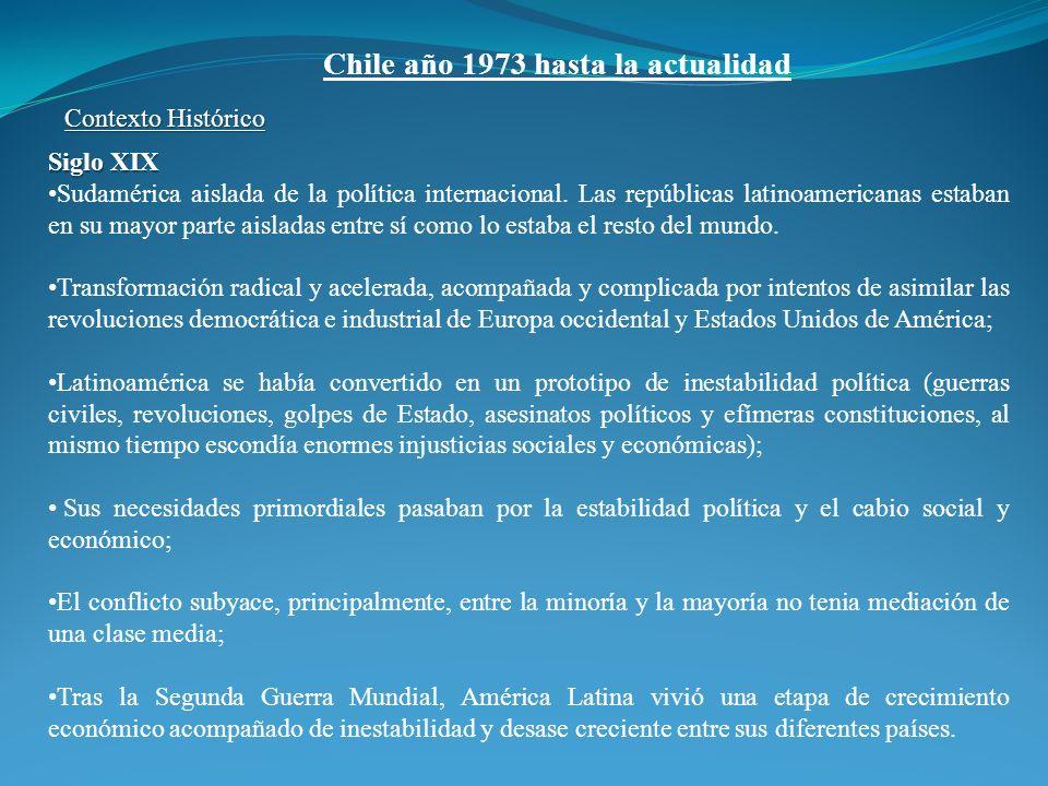 Chile año 1973 hasta la actualidad Contexto Histórico Siglo XIX Sudamérica aislada de la política internacional. Las repúblicas latinoamericanas estab