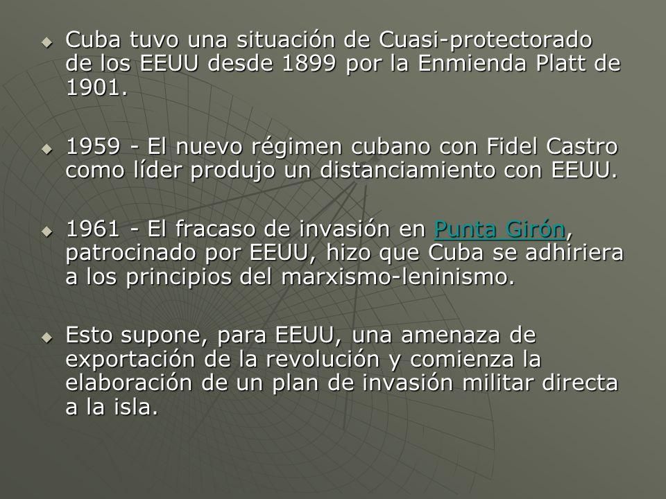 Cuba tuvo una situación de Cuasi-protectorado de los EEUU desde 1899 por la Enmienda Platt de 1901. Cuba tuvo una situación de Cuasi-protectorado de l
