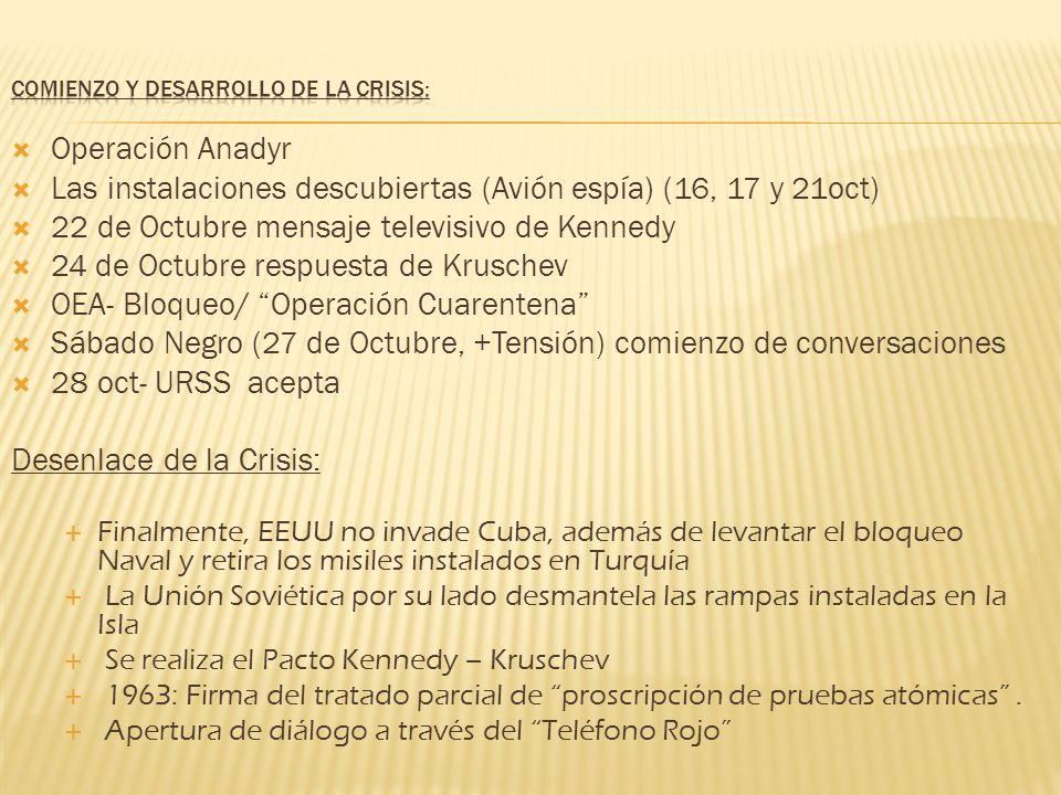 Operación Anadyr Las instalaciones descubiertas (Avión espía) (16, 17 y 21oct) 22 de Octubre mensaje televisivo de Kennedy 24 de Octubre respuesta de