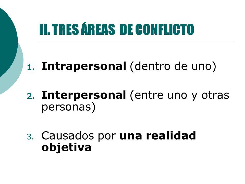 II. TRES ÁREAS DE CONFLICTO 1. Intrapersonal (dentro de uno) 2. Interpersonal (entre uno y otras personas) 3. Causados por una realidad objetiva