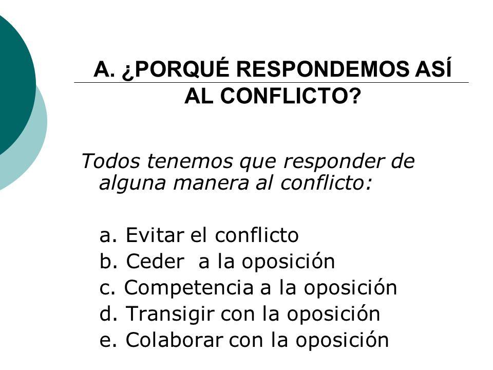 A. ¿PORQUÉ RESPONDEMOS ASÍ AL CONFLICTO? Todos tenemos que responder de alguna manera al conflicto: a. Evitar el conflicto b. Ceder a la oposición c.