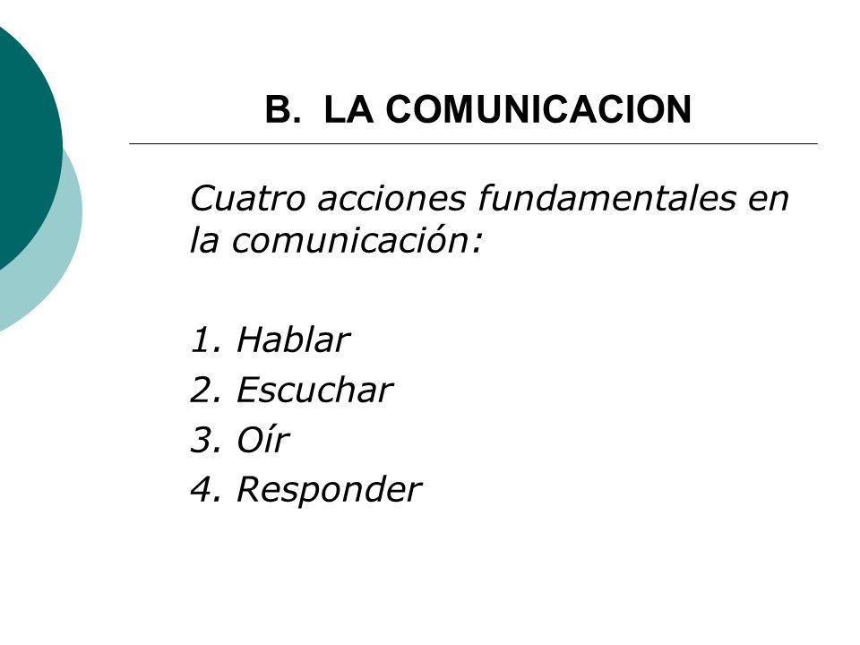 B. LA COMUNICACION Cuatro acciones fundamentales en la comunicación: 1. Hablar 2. Escuchar 3. Oír 4. Responder