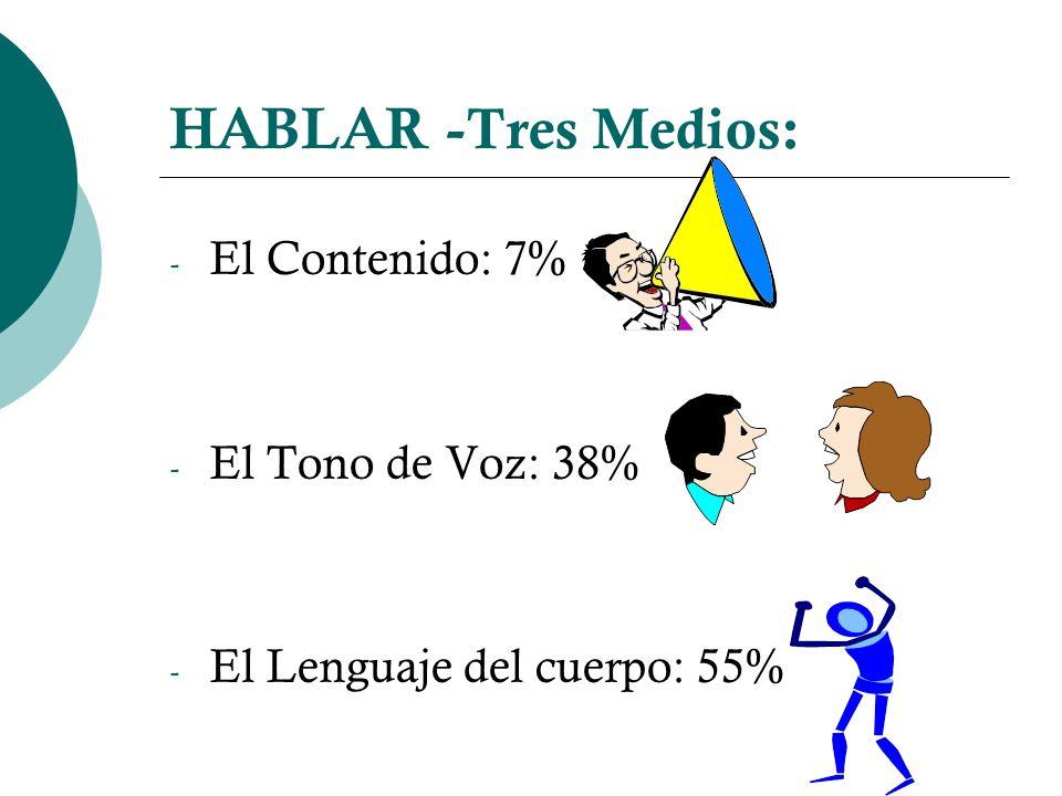 HABLAR - Tres Medios: - El Contenido: 7% - El Tono de Voz: 38% - El Lenguaje del cuerpo: 55%