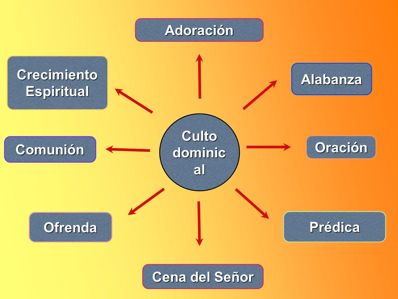Culto dominic al Adoración Ofrenda Oración Comunión Prédica Alabanza Crecimiento Espiritual Cena del Señor