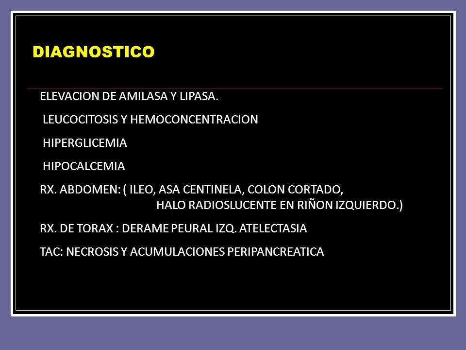 DIAGNOSTICO ELEVACION DE AMILASA Y LIPASA. LEUCOCITOSIS Y HEMOCONCENTRACION HIPERGLICEMIA HIPOCALCEMIA RX. ABDOMEN: ( ILEO, ASA CENTINELA, COLON CORTA