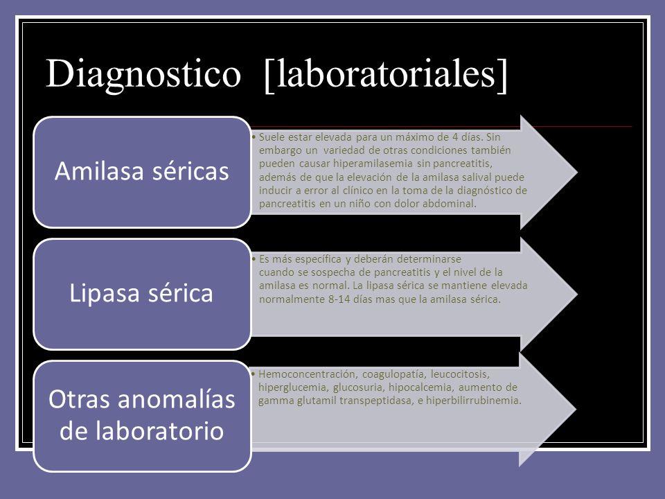 Diagnostico [laboratoriales] Suele estar elevada para un máximo de 4 días. Sin embargo un variedad de otras condiciones también pueden causar hiperami