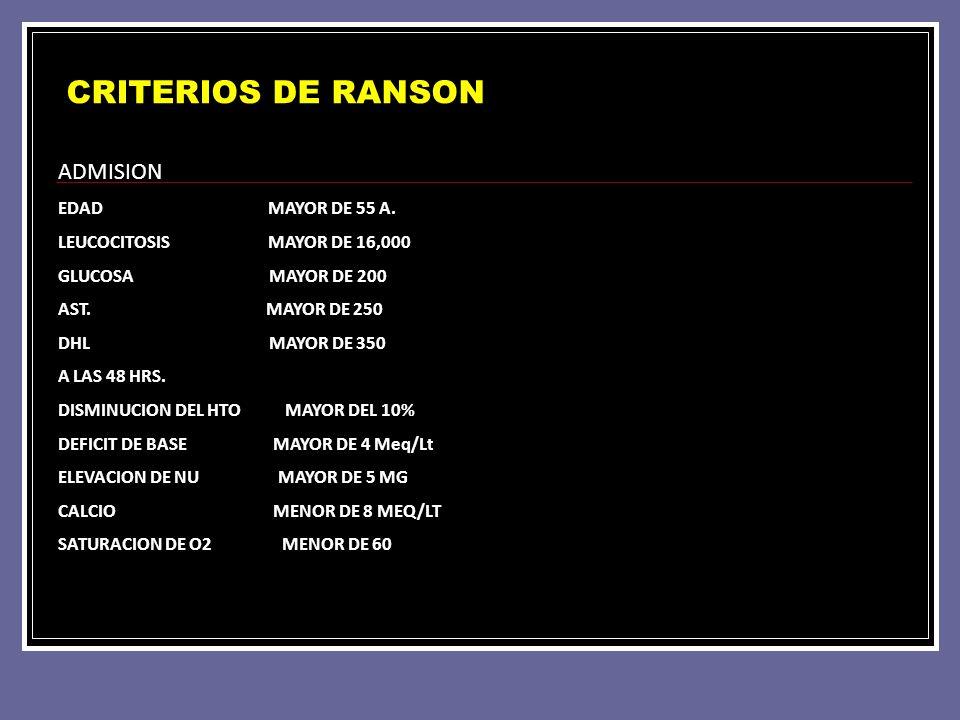 CRITERIOS DE RANSON ADMISION EDAD MAYOR DE 55 A. LEUCOCITOSIS MAYOR DE 16,000 GLUCOSA MAYOR DE 200 AST. MAYOR DE 250 DHL MAYOR DE 350 A LAS 48 HRS. DI