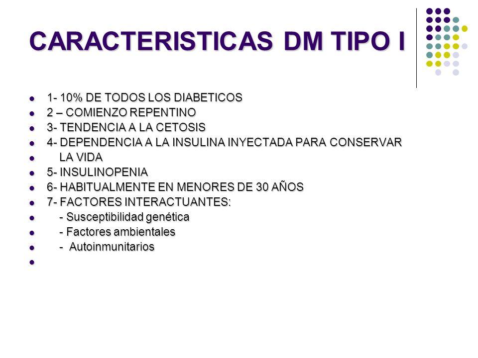 CARACTERISTICAS DM TIPO I 1- 10% DE TODOS LOS DIABETICOS 1- 10% DE TODOS LOS DIABETICOS 2 – COMIENZO REPENTINO 2 – COMIENZO REPENTINO 3- TENDENCIA A L