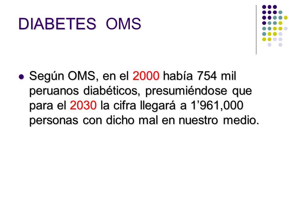 DIABETES DIABETES OMS Según OMS, en el 2000 había 754 mil peruanos diabéticos, presumiéndose que para el 2030 la cifra llegará a 1961,000 personas con
