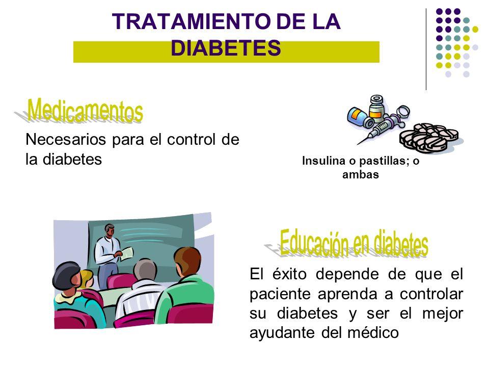 TRATAMIENTO DE LA DIABETES Insulina o pastillas; o ambas Necesarios para el control de la diabetes El éxito depende de que el paciente aprenda a contr