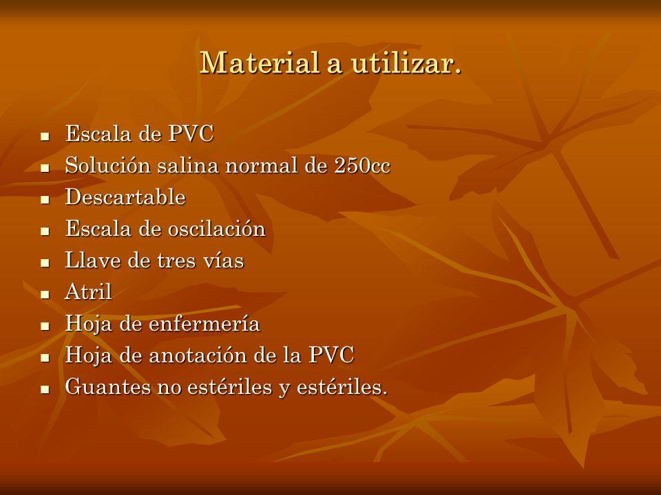 Material a utilizar. Escala de PVC Escala de PVC Solución salina normal de 250cc Solución salina normal de 250cc Descartable Descartable Escala de osc