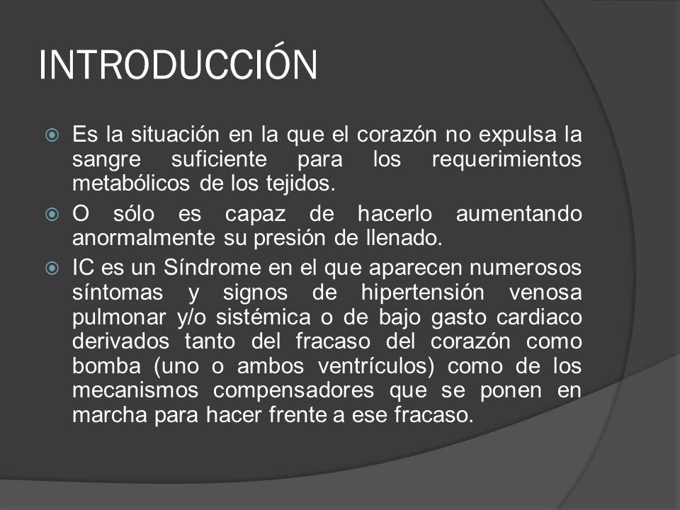 Clasificación según la clase funcional (NYHA) Tomado de: Boletín Práctica Médica Efectiva.