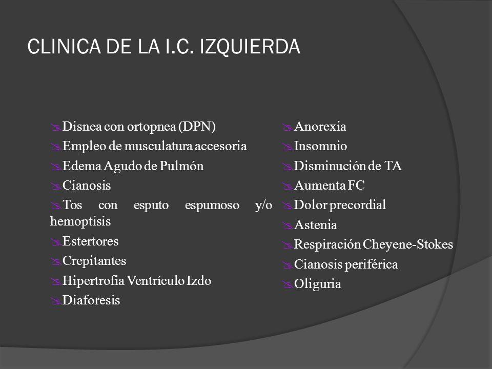 CLINICA DE LA I.C. IZQUIERDA Disnea con ortopnea (DPN) Empleo de musculatura accesoria Edema Agudo de Pulmón Cianosis Tos con esputo espumoso y/o hemo