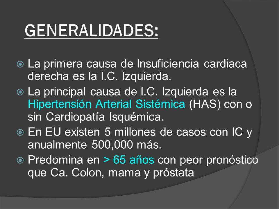 GENERALIDADES: La primera causa de Insuficiencia cardiaca derecha es la I.C. Izquierda. La principal causa de I.C. Izquierda es la Hipertensión Arteri