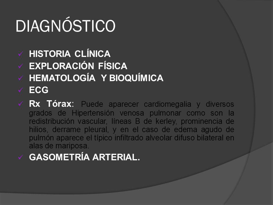 DIAGNÓSTICO HISTORIA CLÍNICA EXPLORACIÓN FÍSICA HEMATOLOGÍA Y BIOQUÍMICA ECG Rx Tórax: Puede aparecer cardiomegalia y diversos grados de Hipertensión