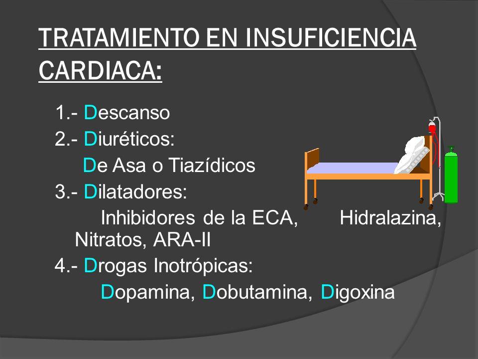 TRATAMIENTO EN INSUFICIENCIA CARDIACA: 1.- Descanso 2.- Diuréticos: De Asa o Tiazídicos 3.- Dilatadores: Inhibidores de la ECA, Hidralazina, Nitratos,