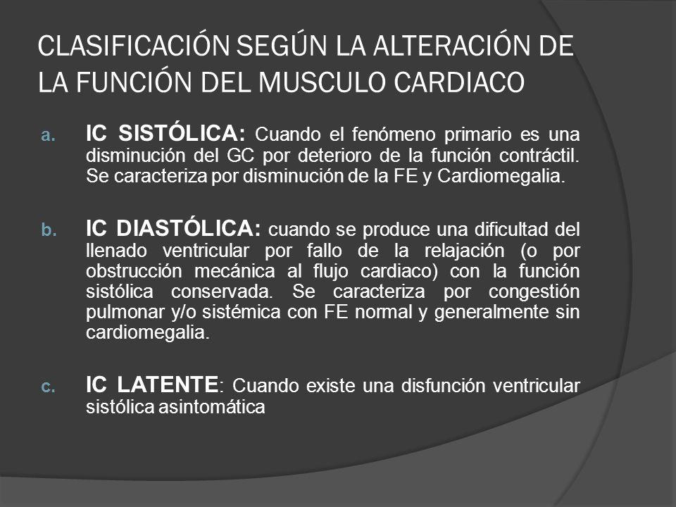 DISFUNCION SISTOLICA: Disminución de la función de bomba, con disminución de la fracción de expulsión (< 50%).