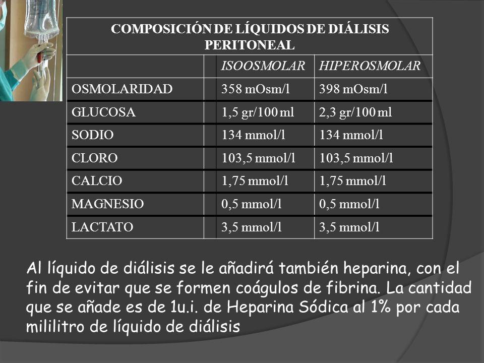 COMPOSICIÓN DE LÍQUIDOS DE DIÁLISIS PERITONEAL ISOOSMOLARHIPEROSMOLAR OSMOLARIDAD358 mOsm/l398 mOsm/l GLUCOSA1,5 gr/100 ml2,3 gr/100 ml SODIO134 mmol/