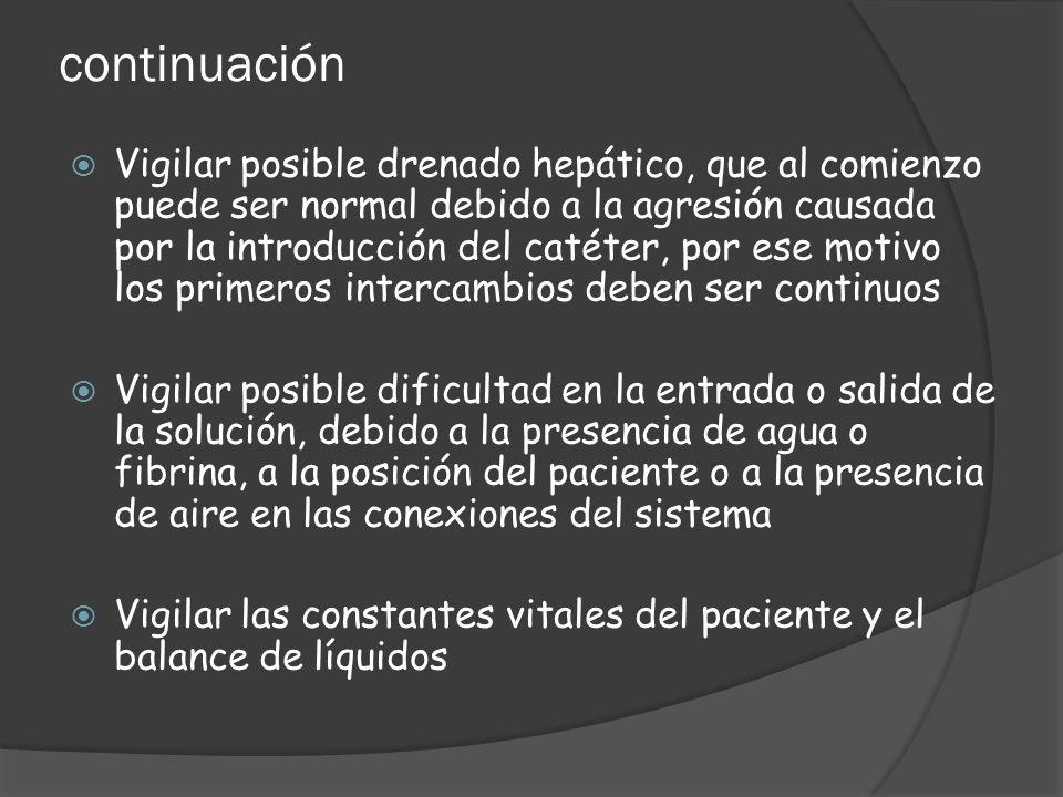 continuación Vigilar posible drenado hepático, que al comienzo puede ser normal debido a la agresión causada por la introducción del catéter, por ese