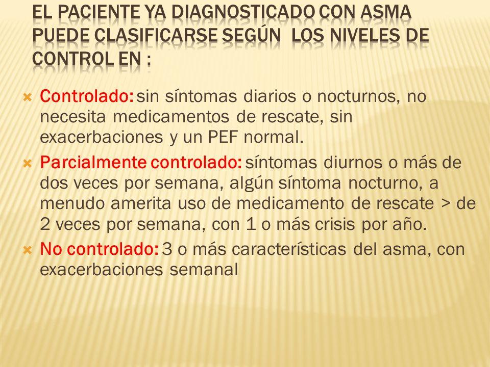 Controlado: sin síntomas diarios o nocturnos, no necesita medicamentos de rescate, sin exacerbaciones y un PEF normal.