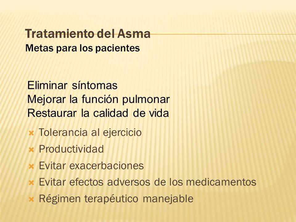 Tratamiento del Asma Metas para los pacientes Tolerancia al ejercicio Productividad Evitar exacerbaciones Evitar efectos adversos de los medicamentos Régimen terapéutico manejable Eliminar síntomas Mejorar la función pulmonar Restaurar la calidad de vida