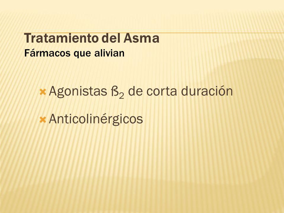 Tratamiento del Asma Fármacos que alivian Agonistas ß 2 de corta duración Anticolinérgicos