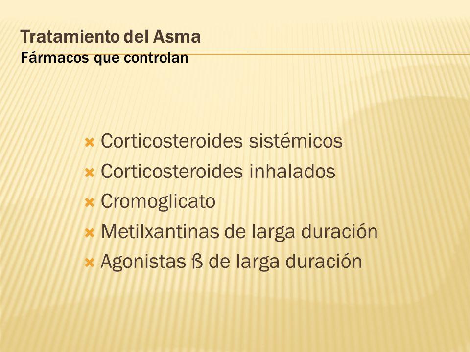 Tratamiento del Asma Fármacos que controlan Corticosteroides sistémicos Corticosteroides inhalados Cromoglicato Metilxantinas de larga duración Agonistas ß de larga duración